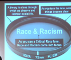 critical race theory, an academic concept and practice that recognizes systemic racism is deeply ingrained in American society