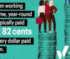 the need for Congress to pass the Paycheck Fairness Act.