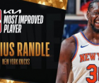 New York Knicks forward Julius Randle has been named the 2020-21 Kia NBA Most Improved Player